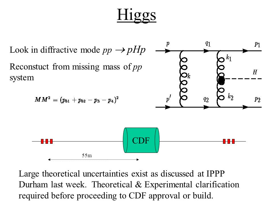 Higgs Look in diffractive mode pp pHp Reconstuct from missing mass of pp system Large theoretical uncertainties exist as discussed at IPPP Durham last week.