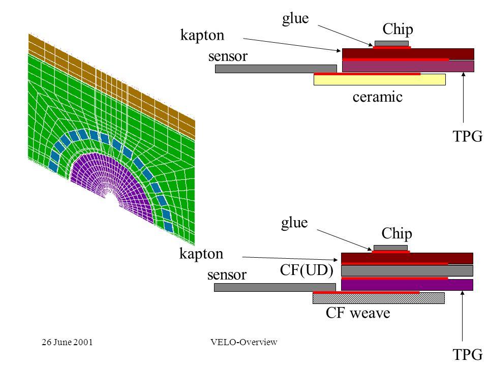 26 June 2001VELO-Overview Chip glue kapton sensor ceramic TPG Chip glue kapton sensor TPG CF weave CF(UD)