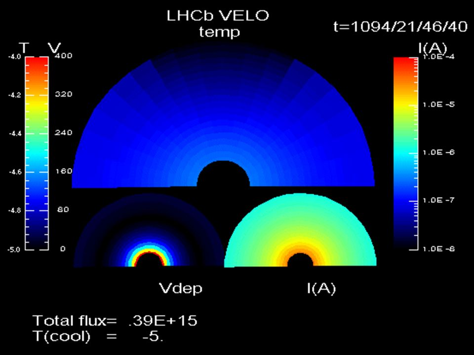 26 June 2001VELO-Overview