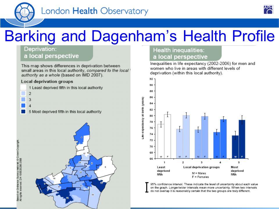 Barking and Dagenhams Health Profile