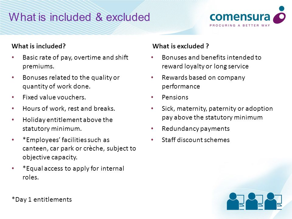 What is included. Basic rate of pay, overtime and shift premiums.