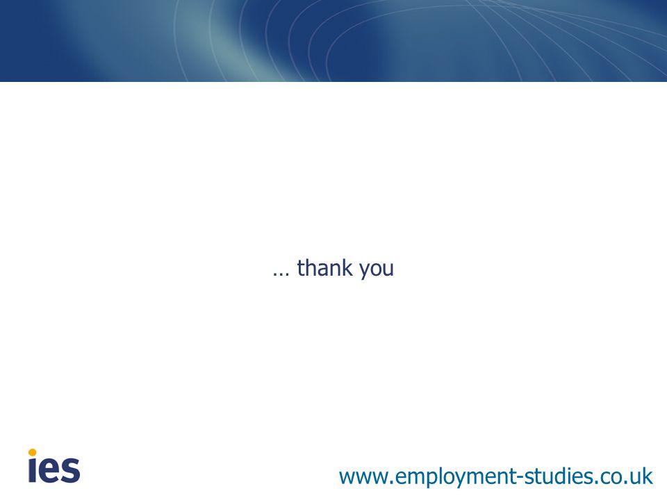 … thank you www.employment-studies.co.uk