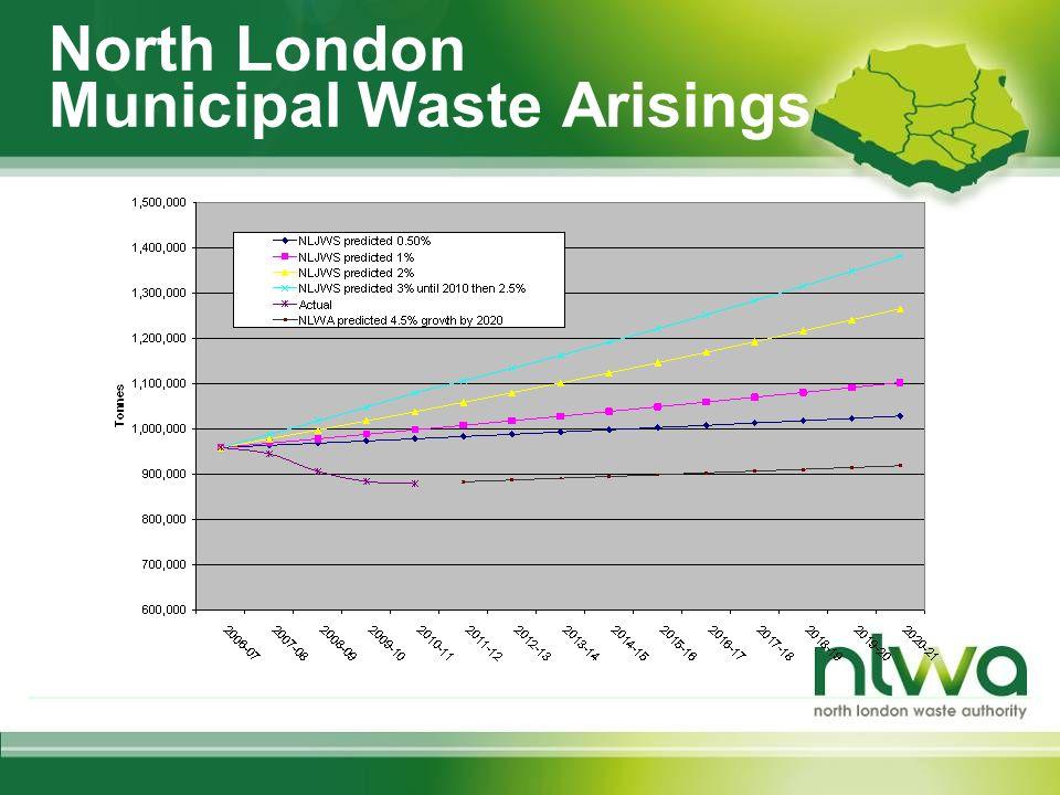 North London Municipal Waste Arisings