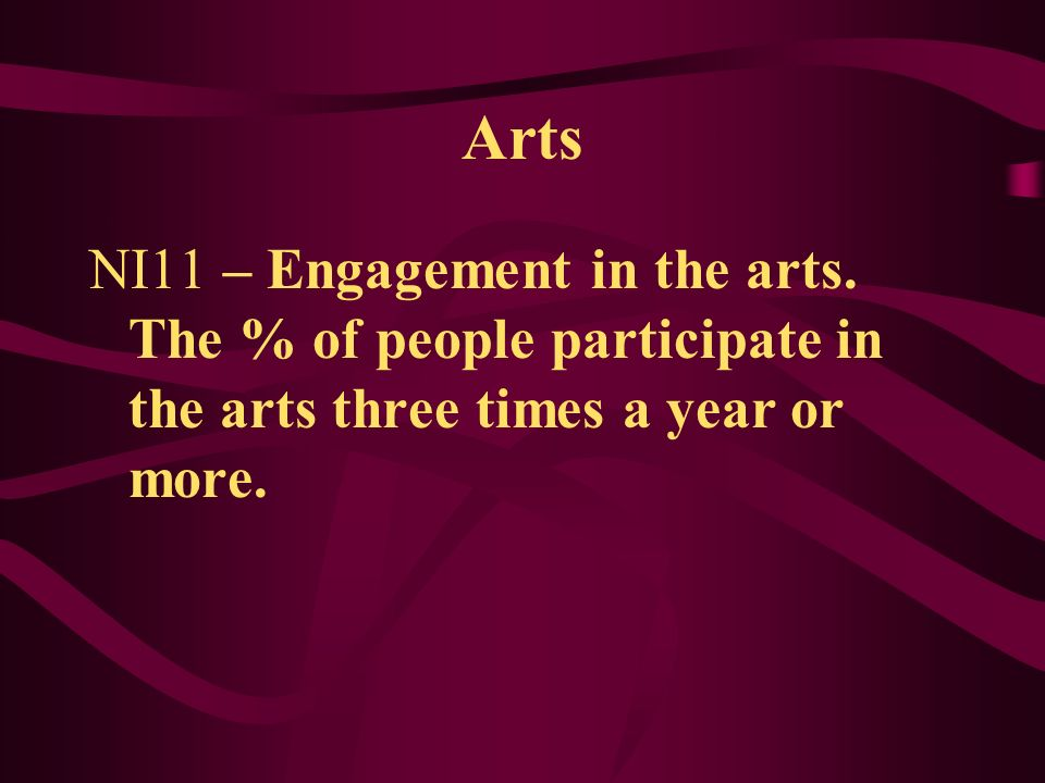 Arts NI11 – Engagement in the arts. The % of people participate in the arts three times a year or more.