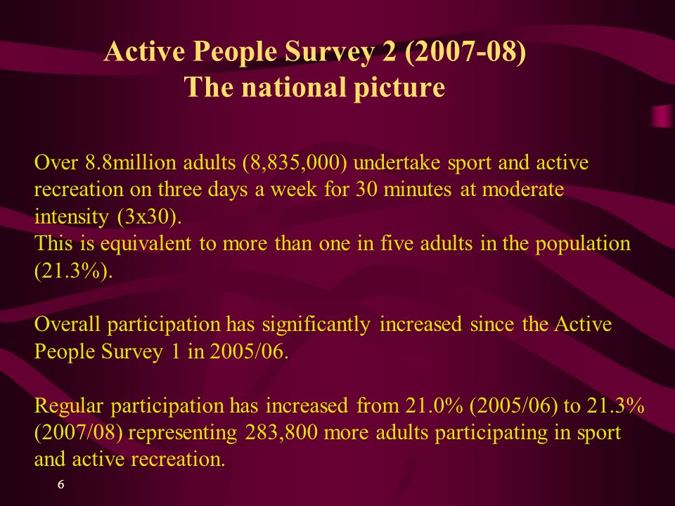 6 Active People Survey 2 (2007-08) The national picture Over 8.8million adults (8,835,000) undertake sport and active recreation on three days a week