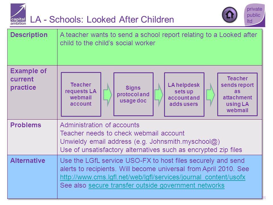 16 Teacher requests LA webmail account Signs protocol and usage doc Teacher sends report as attachment using LA webmail LA helpdesk sets up account an
