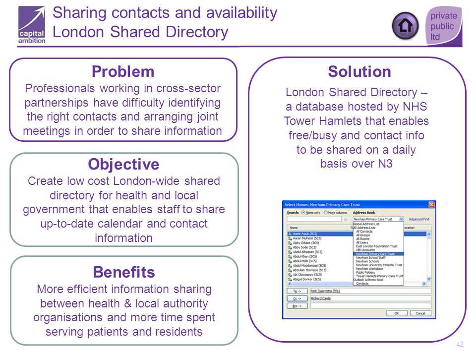 42 Objective Create low cost London-wide shared directory for health and local government that enables staff to share up-to-date calendar and contact