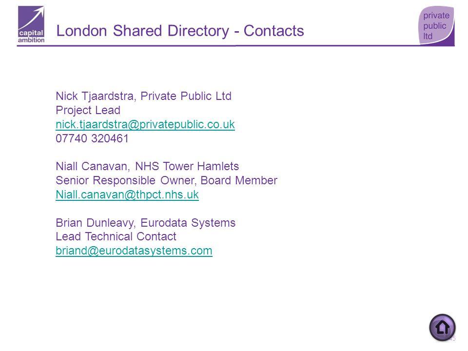 45 London Shared Directory - Contacts Nick Tjaardstra, Private Public Ltd Project Lead nick.tjaardstra@privatepublic.co.uk 07740 320461 Niall Canavan,