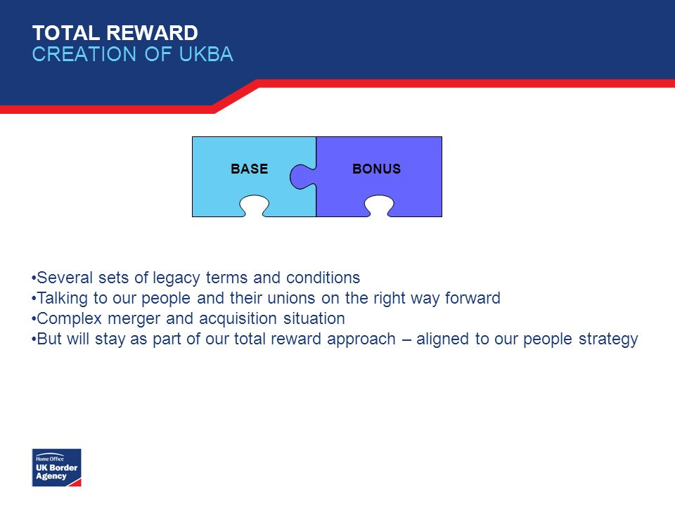 TOTAL REWARD CREATION OF UKBA BASEBONUS Several sets of legacy terms and conditions Talking to our people and their unions on the right way forward Co