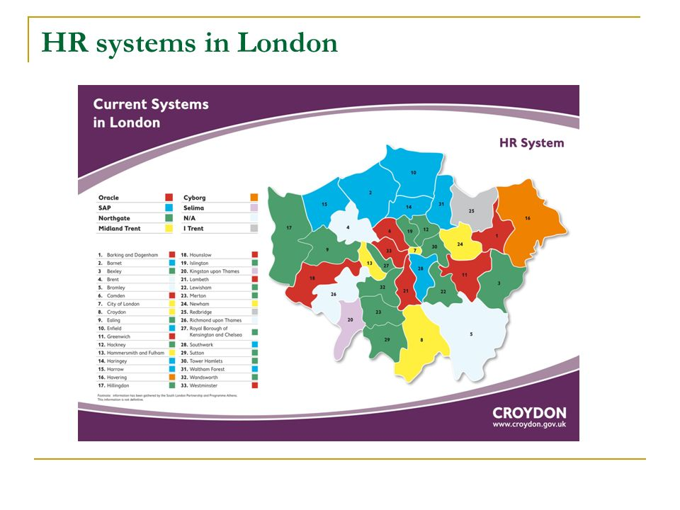 HR systems in London