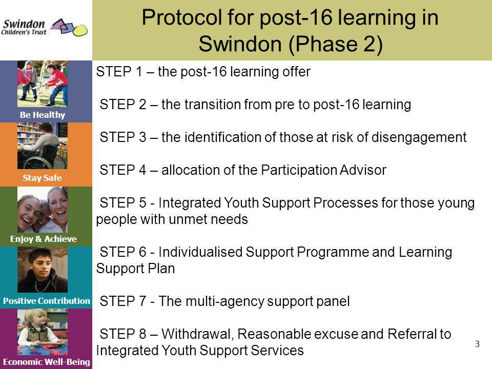 Be Healthy Stay Safe Enjoy & Achieve Positive Contribution Economic Well-Being Protocol for post-16 learning in Swindon (Phase 2) 3 STEP 1 – the post-16 learning offer STEP 2 – the transition from pre to post-16 learning STEP 3 – the identification of those at risk of disengagement STEP 4 – allocation of the Participation Advisor STEP 5 - Integrated Youth Support Processes for those young people with unmet needs STEP 6 - Individualised Support Programme and Learning Support Plan STEP 7 - The multi-agency support panel STEP 8 – Withdrawal, Reasonable excuse and Referral to Integrated Youth Support Services