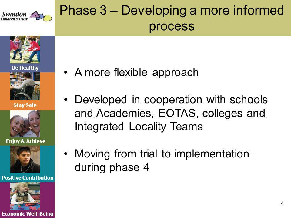 Be Healthy Stay Safe Enjoy & Achieve Positive Contribution Economic Well-Being Phase 3 – Developing a more informed process 4 A more flexible approach Developed in cooperation with schools and Academies, EOTAS, colleges and Integrated Locality Teams Moving from trial to implementation during phase 4