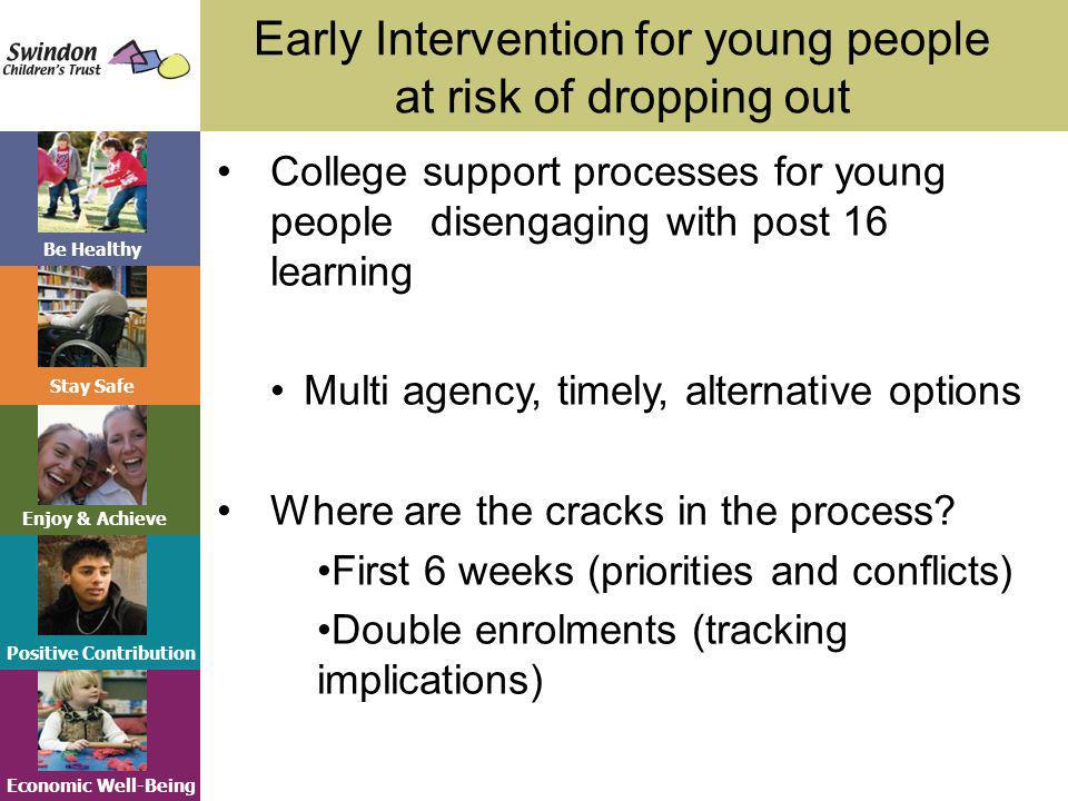 Be Healthy Stay Safe Enjoy & Achieve Positive Contribution Economic Well-Being College support processes for young people disengaging with post 16 learning Multi agency, timely, alternative options Where are the cracks in the process.