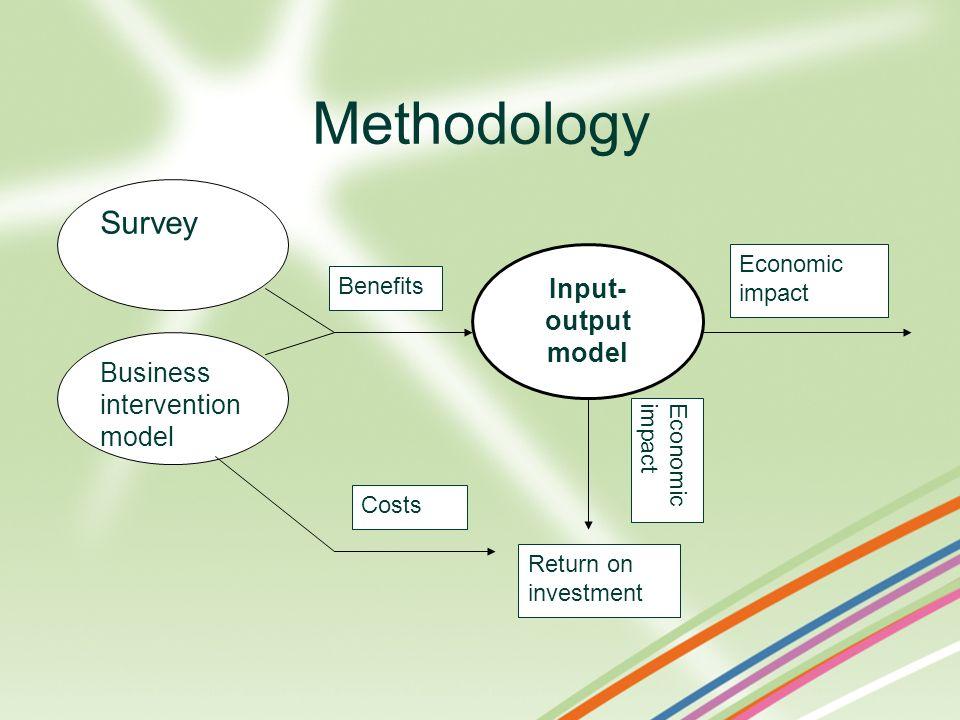 Methodology Economicimpact Costs Benefits Business intervention model Survey Input- output model Return on investment