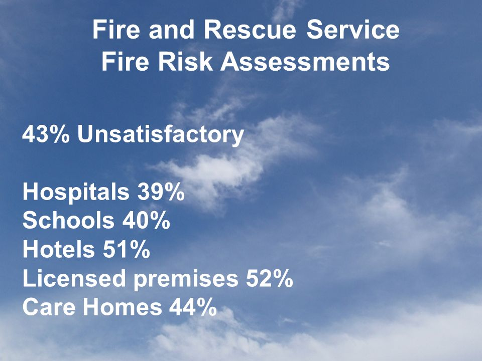 43% Unsatisfactory Hospitals 39% Schools 40% Hotels 51% Licensed premises 52% Care Homes 44% Fire and Rescue Service Fire Risk Assessments
