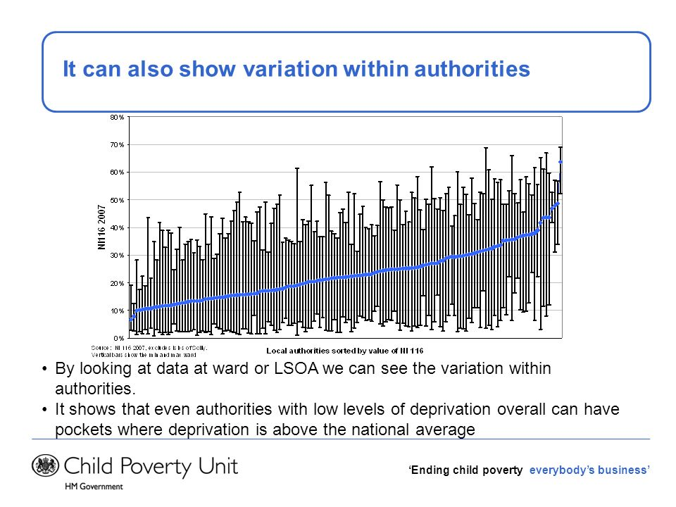 Ending child poverty everybodys business Variation within the East of England