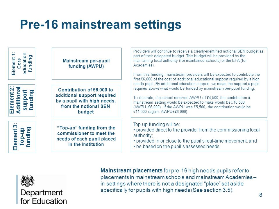 8 Pre-16 mainstream settings Element 1: Core education funding Element 2: Additional support funding Element 3: Top-up funding Top-up funding from the