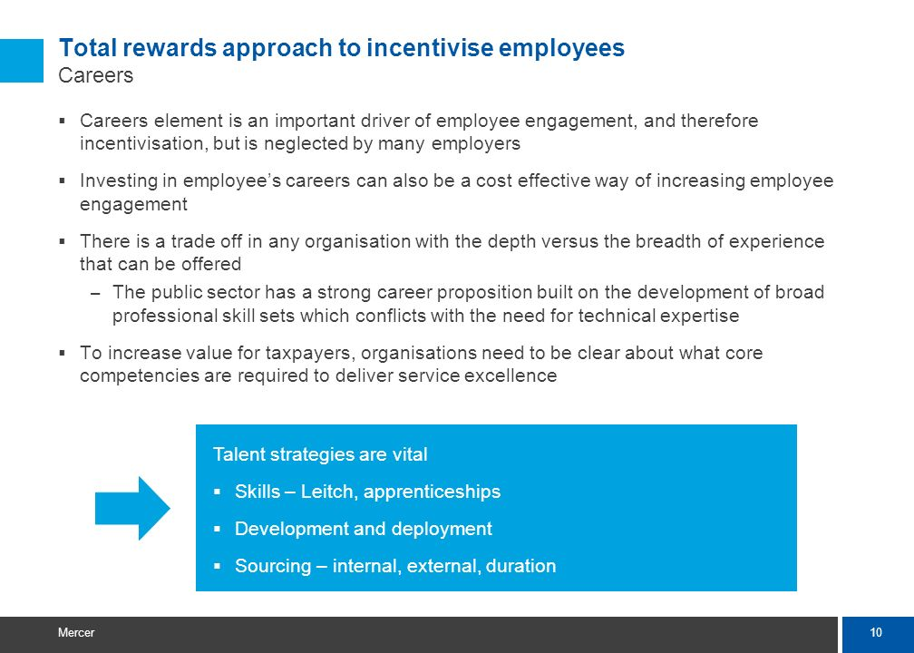 10 Mercer Total rewards approach to incentivise employees Careers Careers element is an important driver of employee engagement, and therefore incentivisation, but is neglected by many employers Investing in employees careers can also be a cost effective way of increasing employee engagement There is a trade off in any organisation with the depth versus the breadth of experience that can be offered – The public sector has a strong career proposition built on the development of broad professional skill sets which conflicts with the need for technical expertise To increase value for taxpayers, organisations need to be clear about what core competencies are required to deliver service excellence Talent strategies are vital Skills – Leitch, apprenticeships Development and deployment Sourcing – internal, external, duration