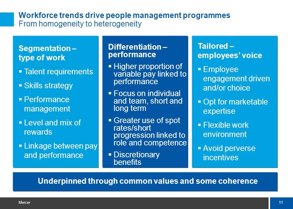 11 Mercer Workforce trends drive people management programmes From homogeneity to heterogeneity Segmentation – type of work Talent requirements Skills