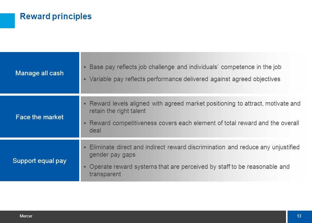 13 Mercer Reward principles Manage all cash Base pay reflects job challenge and individuals competence in the job Variable pay reflects performance delivered against agreed objectives Face the market Support equal pay Reward levels aligned with agreed market positioning to attract, motivate and retain the right talent Reward competitiveness covers each element of total reward and the overall deal Eliminate direct and indirect reward discrimination and reduce any unjustified gender pay gaps Operate reward systems that are perceived by staff to be reasonable and transparent