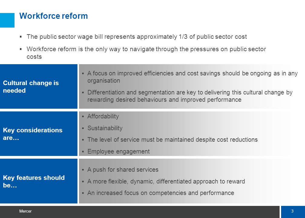 3 Mercer The public sector wage bill represents approximately 1/3 of public sector cost Workforce reform is the only way to navigate through the pressures on public sector costs Workforce reform Cultural change is needed A focus on improved efficiencies and cost savings should be ongoing as in any organisation Differentiation and segmentation are key to delivering this cultural change by rewarding desired behaviours and improved performance Key features should be… A push for shared services A more flexible, dynamic, differentiated approach to reward An increased focus on competencies and performance Key considerations are… Affordability Sustainability The level of service must be maintained despite cost reductions Employee engagement