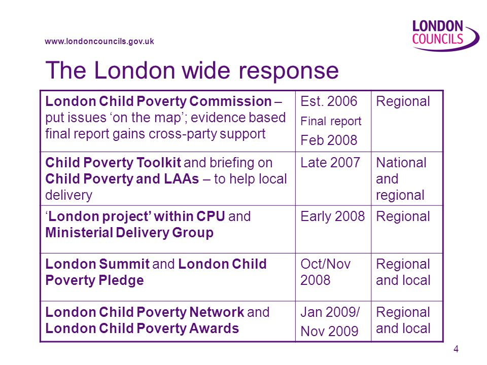 www.londoncouncils.gov.uk 4 The London wide response London Child Poverty Commission – put issues on the map; evidence based final report gains cross-party support Est.