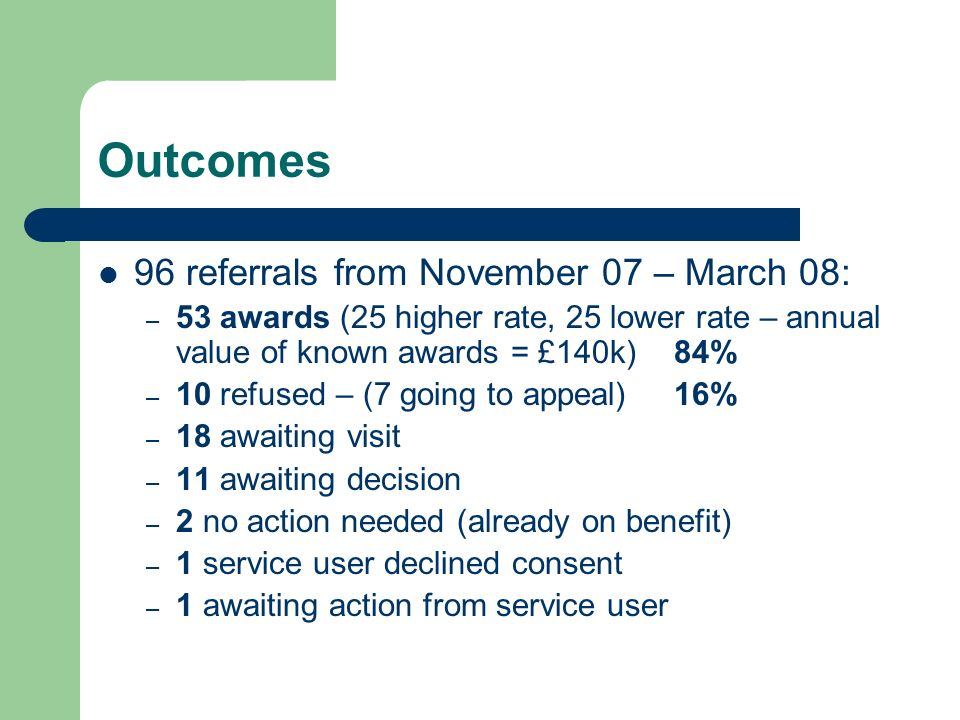 Outcomes 96 referrals from November 07 – March 08: – 53 awards (25 higher rate, 25 lower rate – annual value of known awards = £140k) 84% – 10 refused – (7 going to appeal) 16% – 18 awaiting visit – 11 awaiting decision – 2 no action needed (already on benefit) – 1 service user declined consent – 1 awaiting action from service user