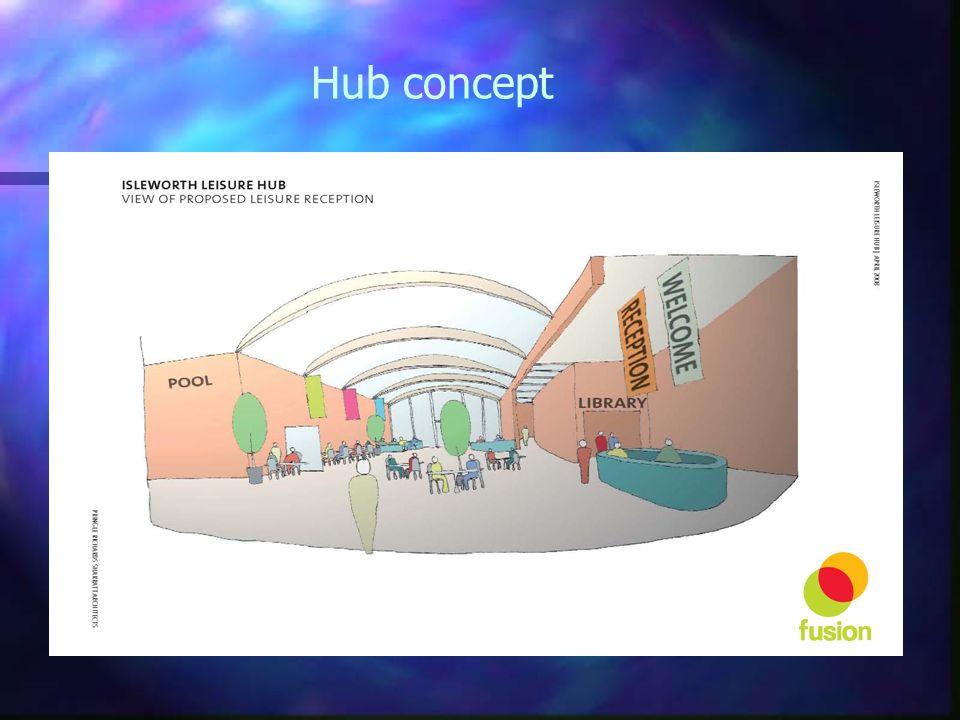 Hub concept