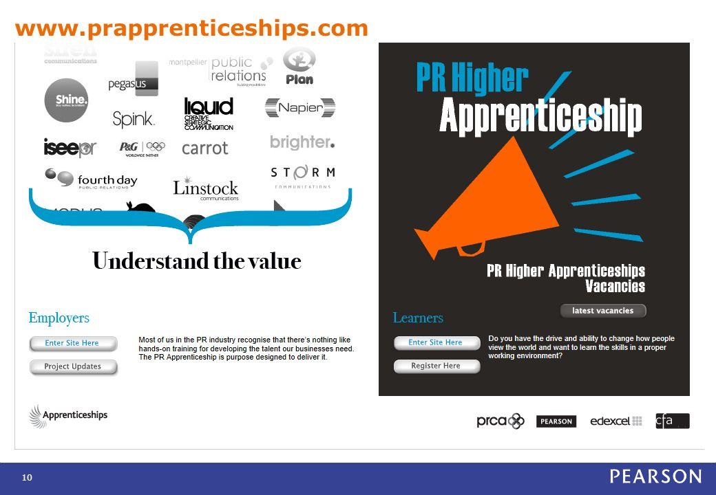 10 www.prapprenticeships.com