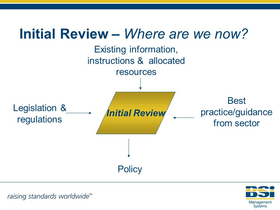 Initial Review – Where are we now? Existing information, instructions & allocated resources Initial Review Policy Best practice/guidance from sector L