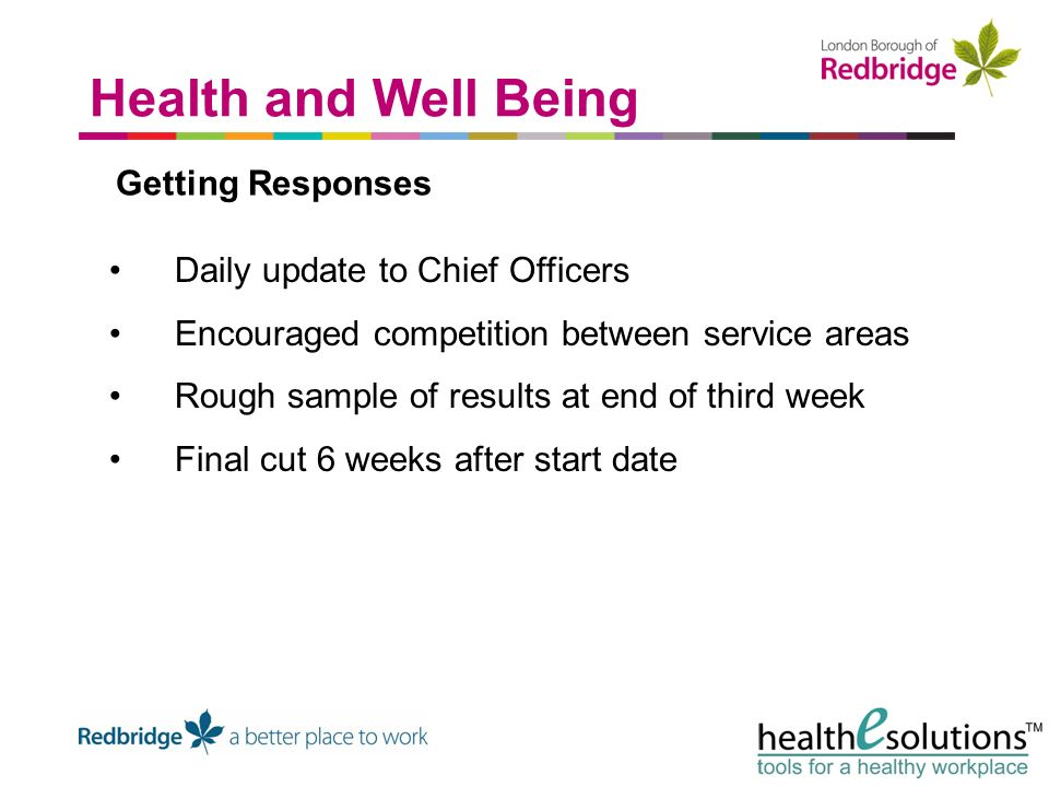 Getting Responses Daily update to Chief Officers Encouraged competition between service areas Rough sample of results at end of third week Final cut 6 weeks after start date Health and Well Being