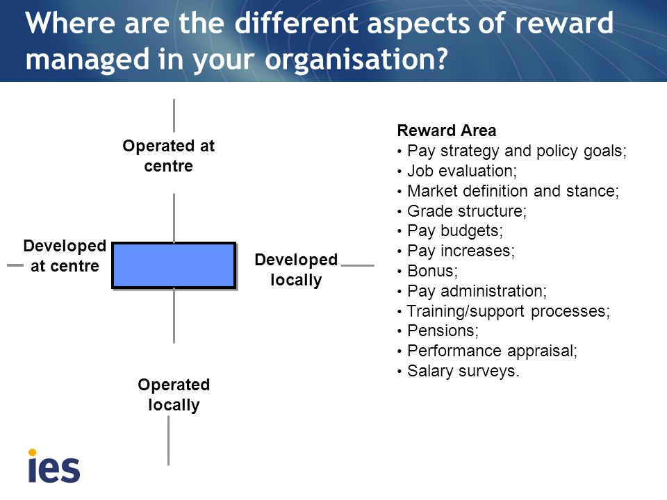 Where are the different aspects of reward managed in your organisation? Operated at centre Developed at centre Developed locally Operated locally Rewa