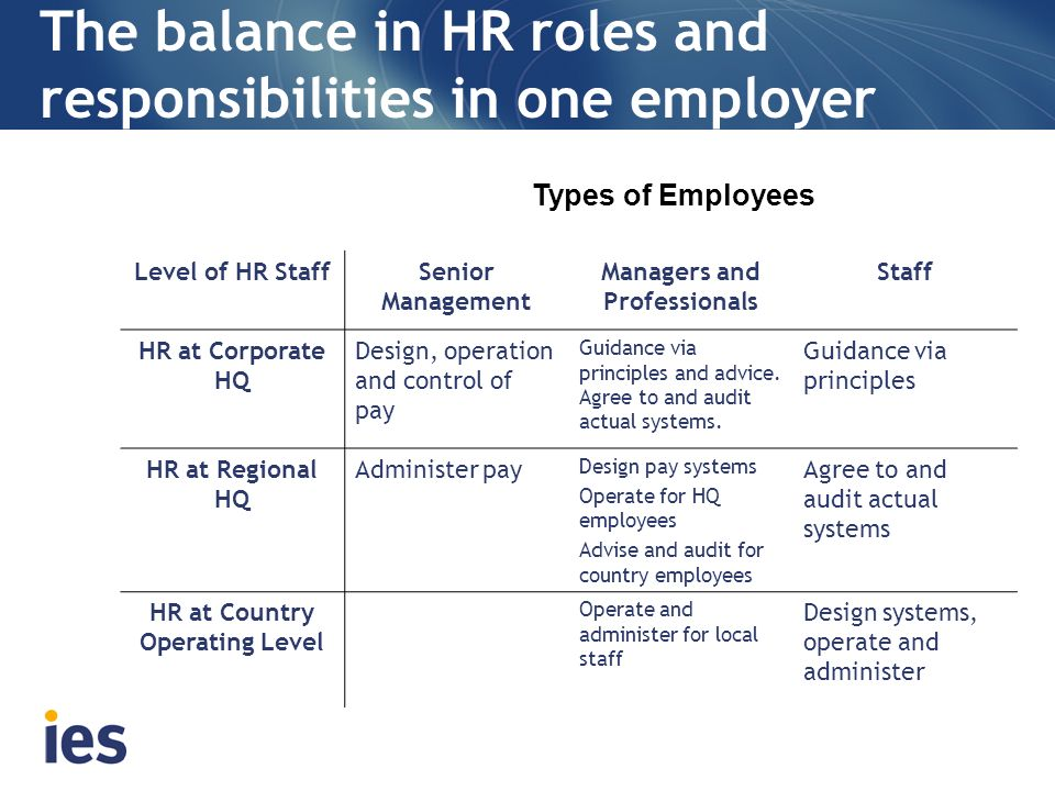 The balance in HR roles and responsibilities in one employer Level of HR StaffSenior Management Managers and Professionals Staff HR at Corporate HQ De