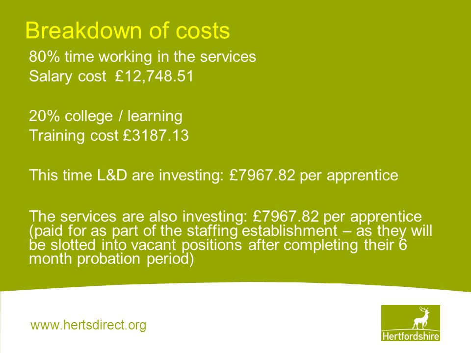 www.hertsdirect.org Breakdown of costs 80% time working in the services Salary cost £12,748.51 20% college / learning Training cost £3187.13 This time