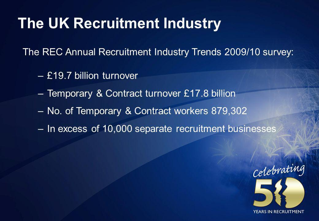 The UK Recruitment Industry The REC Annual Recruitment Industry Trends 2009/10 survey: –£19.7 billion turnover –Temporary & Contract turnover £17.8 bi