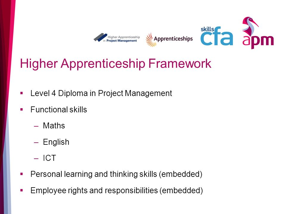 Higher Apprenticeship Framework Level 4 Diploma in Project Management Functional skills –Maths –English –ICT Personal learning and thinking skills (embedded) Employee rights and responsibilities (embedded)