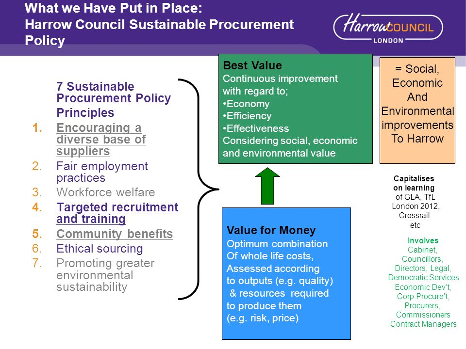 What we Have Put in Place: Harrow Council Sustainable Procurement Policy 7 Sustainable Procurement Policy Principles 1.Encouraging a diverse base of s