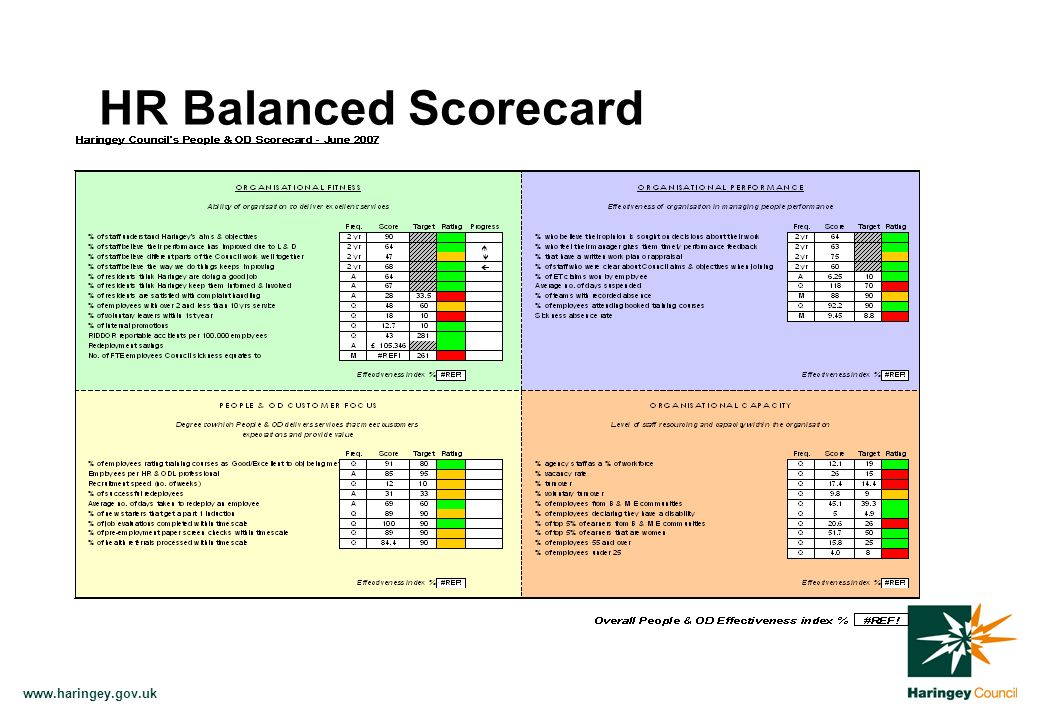 www.haringey.gov.uk HR Balanced Scorecard