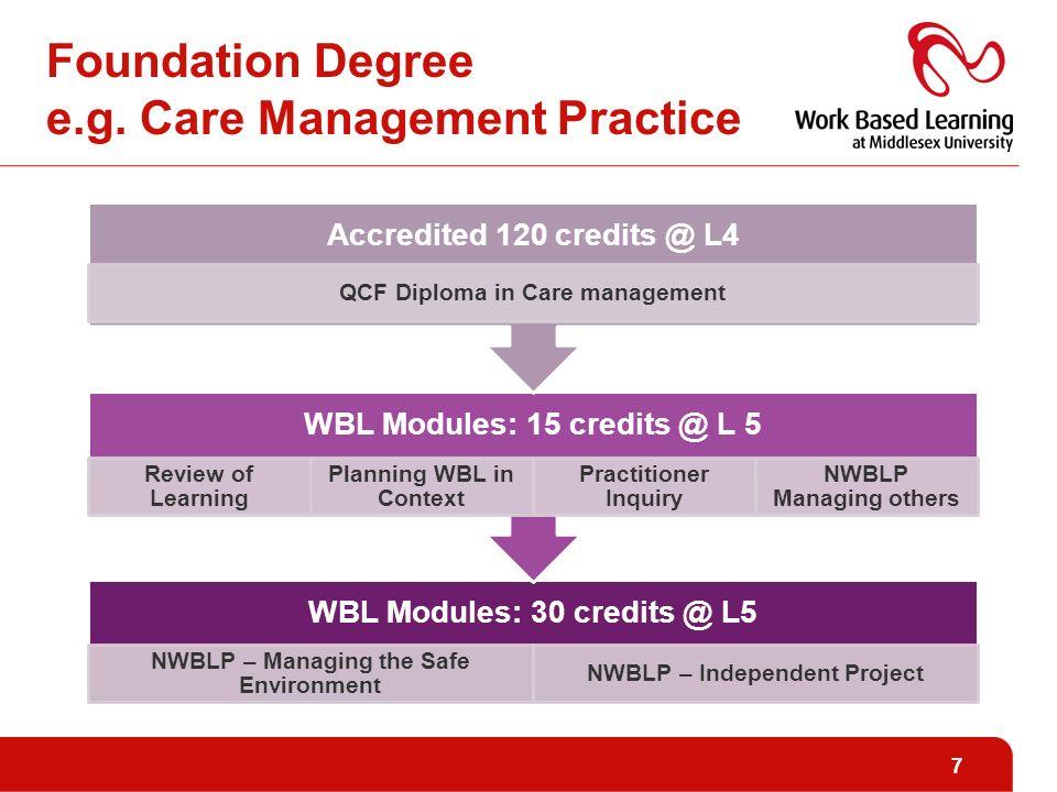 Foundation Degree e.g.
