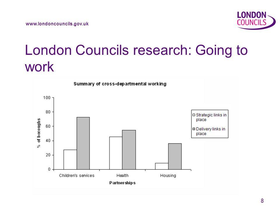 www.londoncouncils.gov.uk 9 Key findings Very few strategic links e.g.
