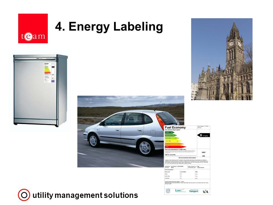 utility management solutions 4. Energy Labeling