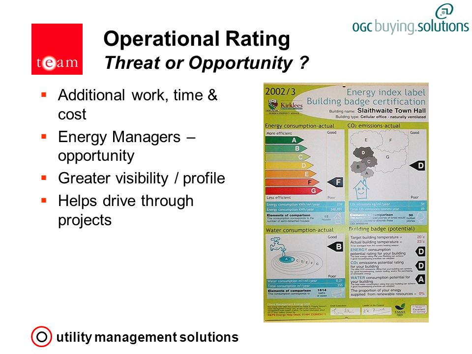 utility management solutions Operational Rating Threat or Opportunity .