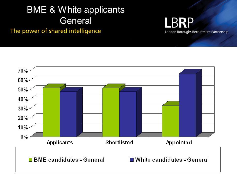 BME & White applicants General