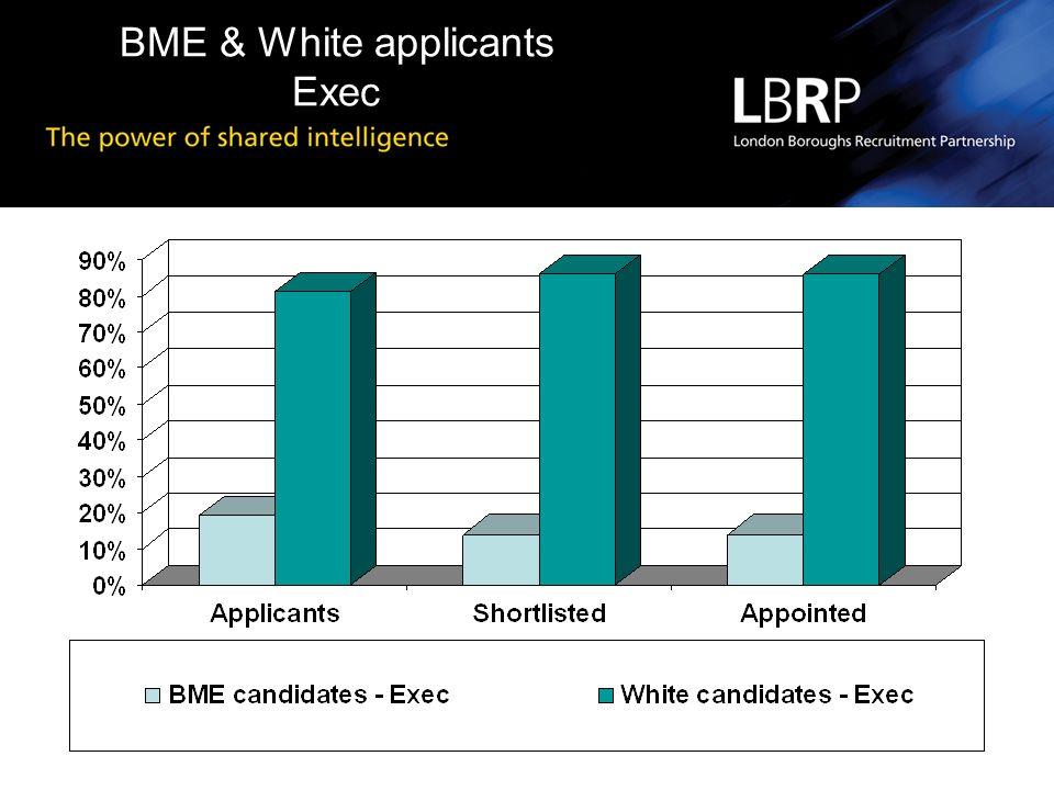 BME & White applicants Exec
