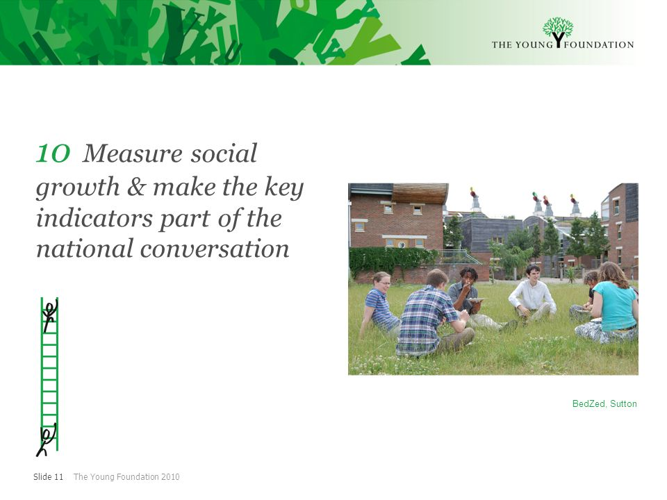 Slide 11 The Young Foundation 2010 10 Measure social growth & make the key indicators part of the national conversation BedZed, Sutton