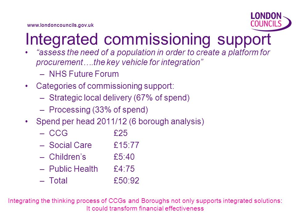 www.londoncouncils.gov.uk Integrated commissioning support assess the need of a population in order to create a platform for procurement….the key vehicle for integration –NHS Future Forum Categories of commissioning support: –Strategic local delivery (67% of spend) –Processing (33% of spend) Spend per head 2011/12 (6 borough analysis) –CCG£25 –Social Care£15:77 –Childrens£5:40 –Public Health£4:75 –Total£50:92 Integrating the thinking process of CCGs and Boroughs not only supports integrated solutions: It could transform financial effectiveness
