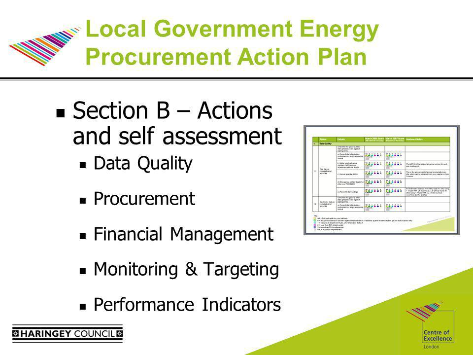 Local Government Energy Procurement Action Plan Section B – Actions and self assessment Data Quality Procurement Financial Management Monitoring & Targeting Performance Indicators