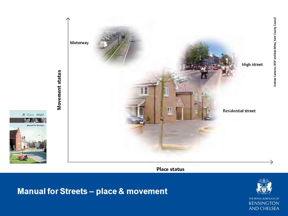Manual for Streets – place & movement