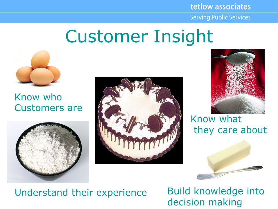 Customer Insight Know who Customers are Understand their experience Know what they care about Build knowledge into decision making