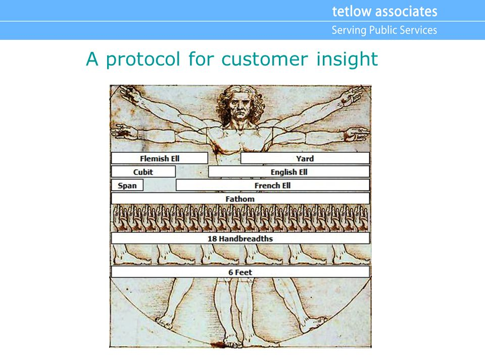A protocol for customer insight